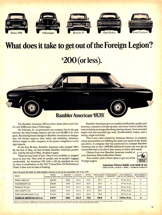 American Motors Rambler 1967 0001n