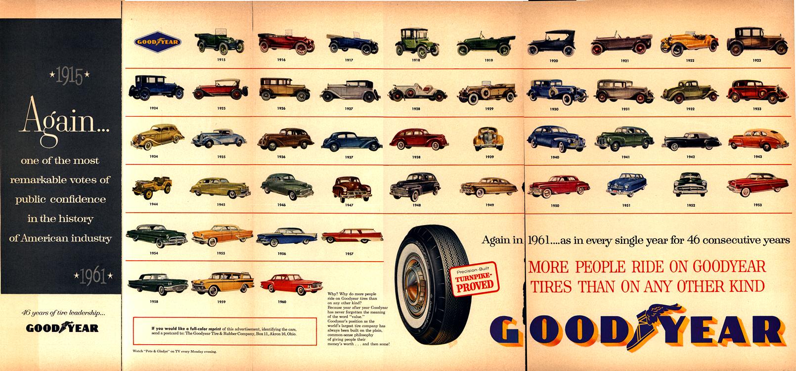Goodyear Tires 1961 Merge 0001